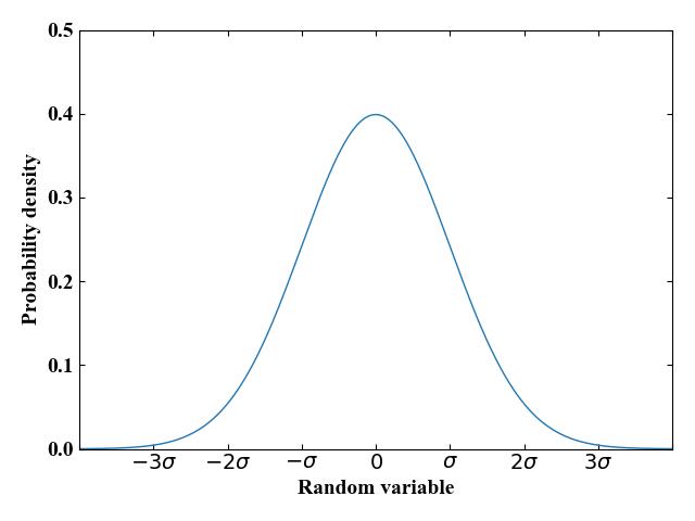 Python(NumPy)のstdで標準偏差を計算する ...