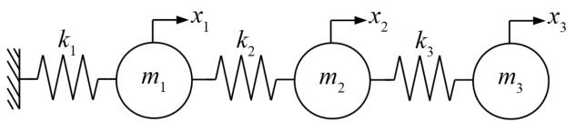 3自由度振動系モデル