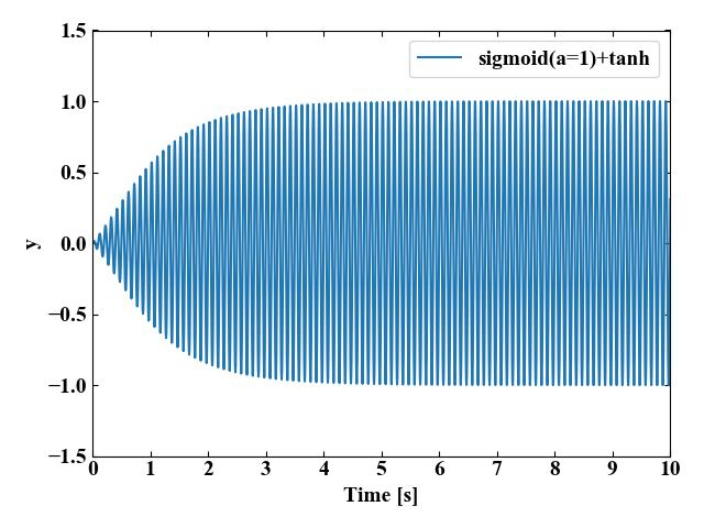 sigmoid(a=1)+tanh
