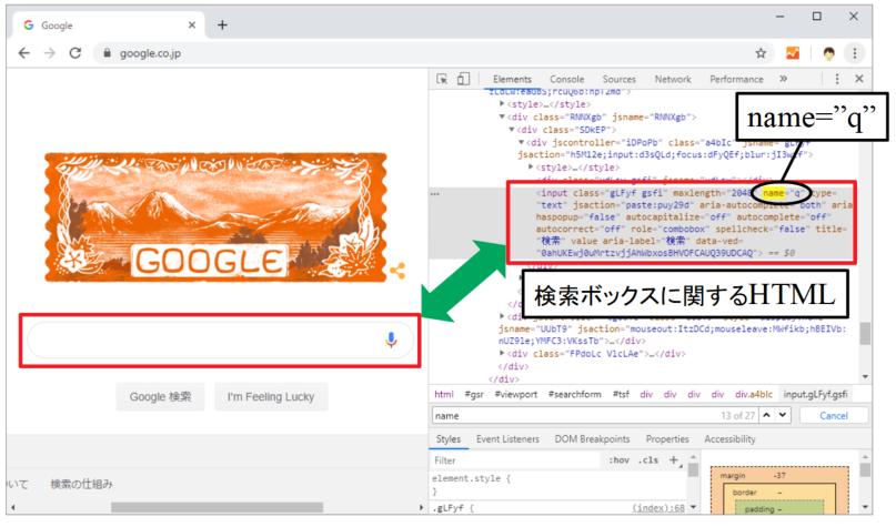 googleのHTMLコード