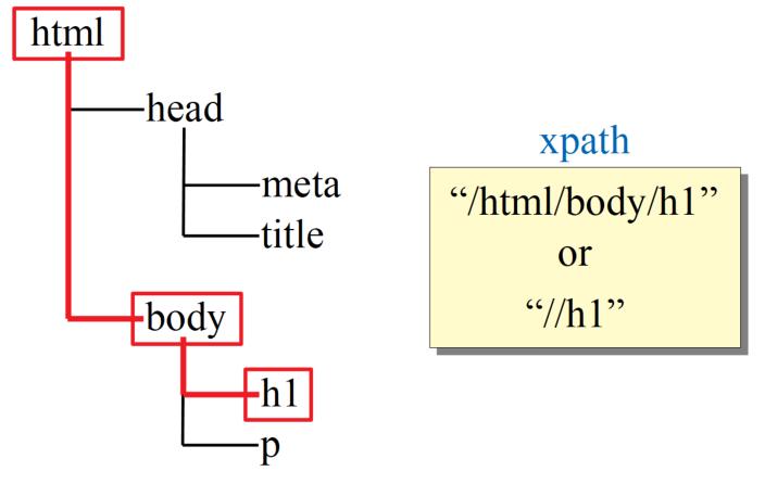 xpathの例