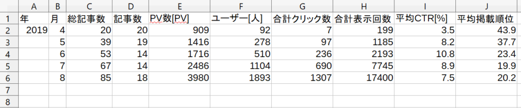 csvファイルの例