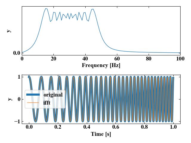 チャープ信号の実行結果