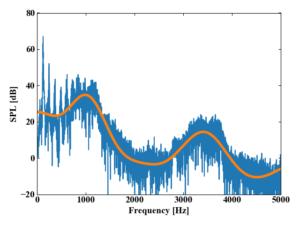 ケプストラム分析の例