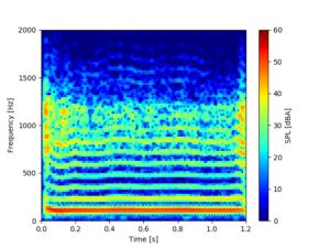 スペクトログラムの例