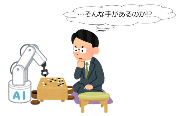 囲碁AIと人間