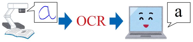 OCR技術のイラスト