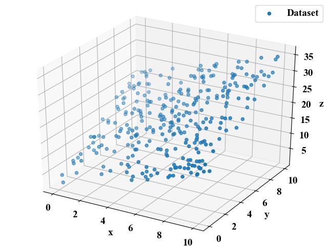 3次元離散データの3Dプロット
