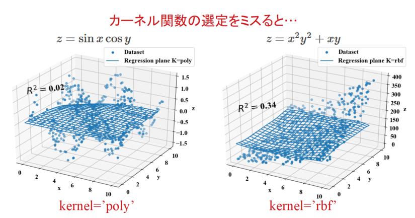 カーネル関数の選定を間違えた例