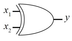 XORゲート