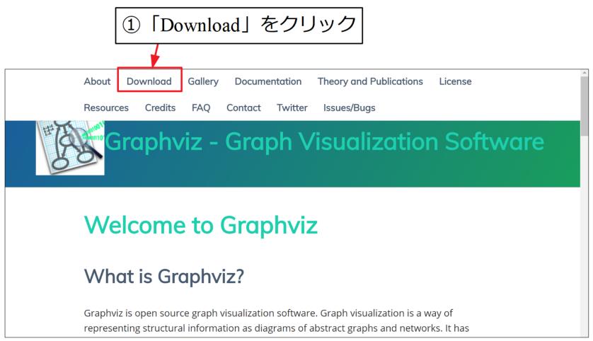 Graphviz公式ページからダウンロード1