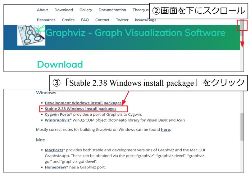 Graphviz公式ページからダウンロード2-3