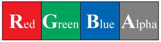 RGBA形式の説明画像