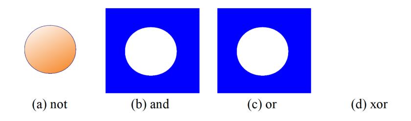 画像の論理演算