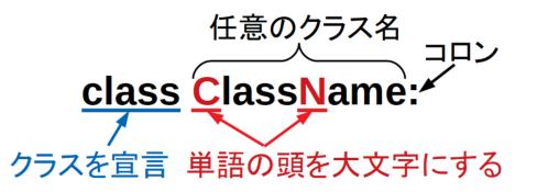 クラスの命名規則