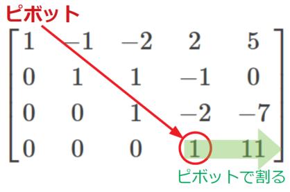 ガウスの消去法プロセスのstep7