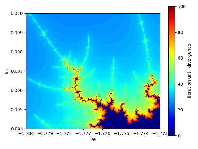 マンデルブロ集合の拡大図2