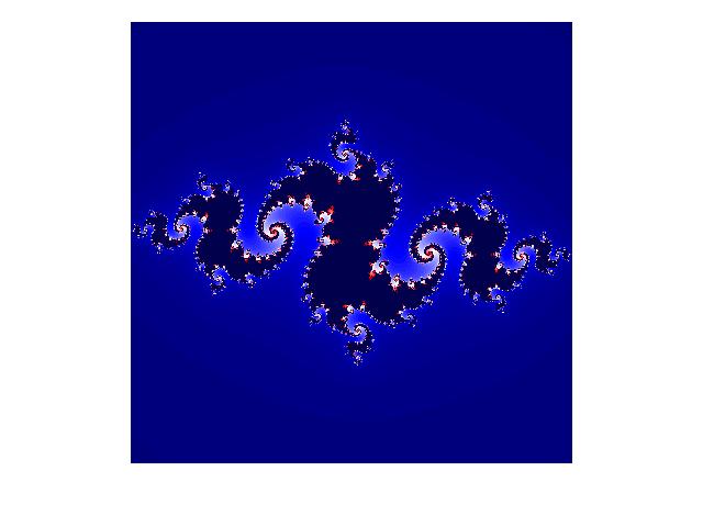 ジュリア集合(Julia set):a=-0.8, b=0.15