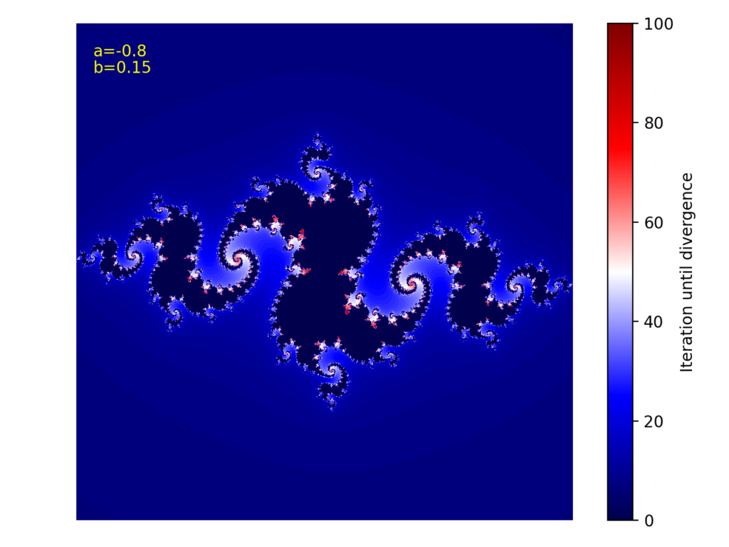 ジュリア集合:a=-0.8, b=0.15
