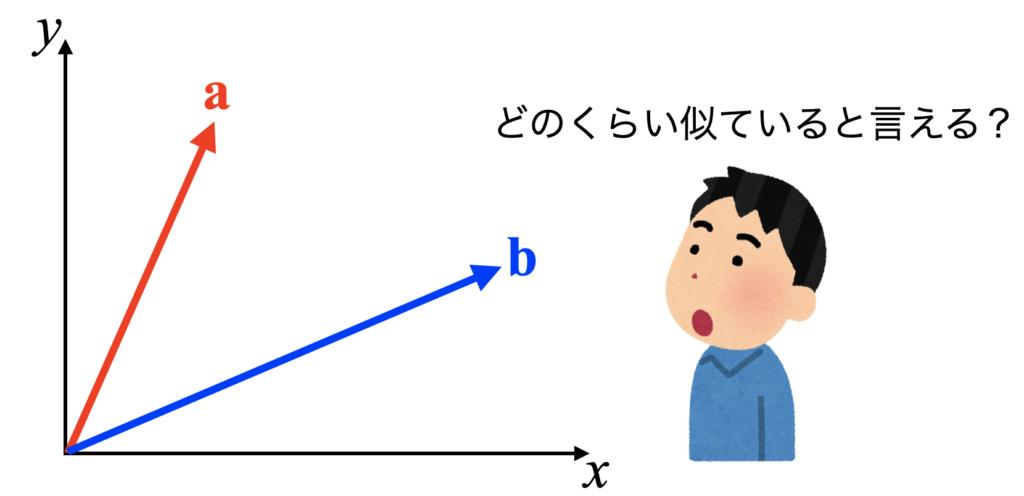ベクトルの比較図