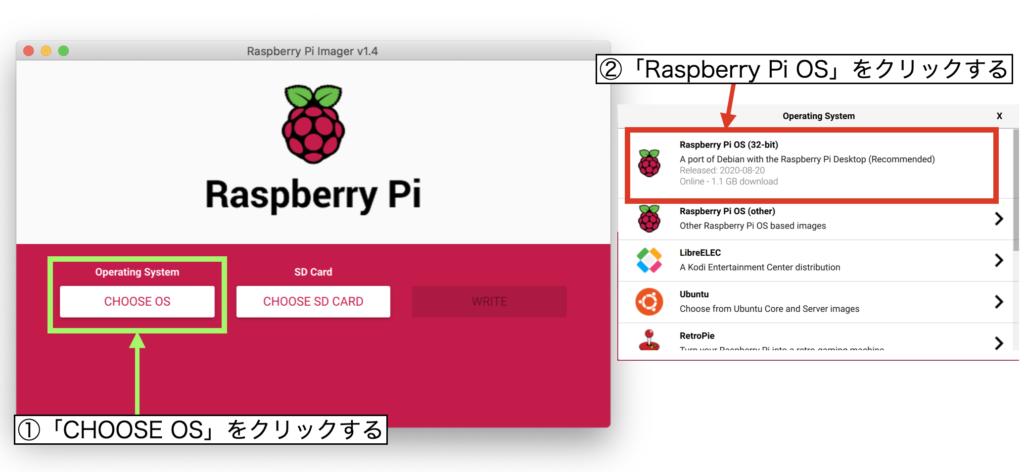 Raspberry Pi OSの選択