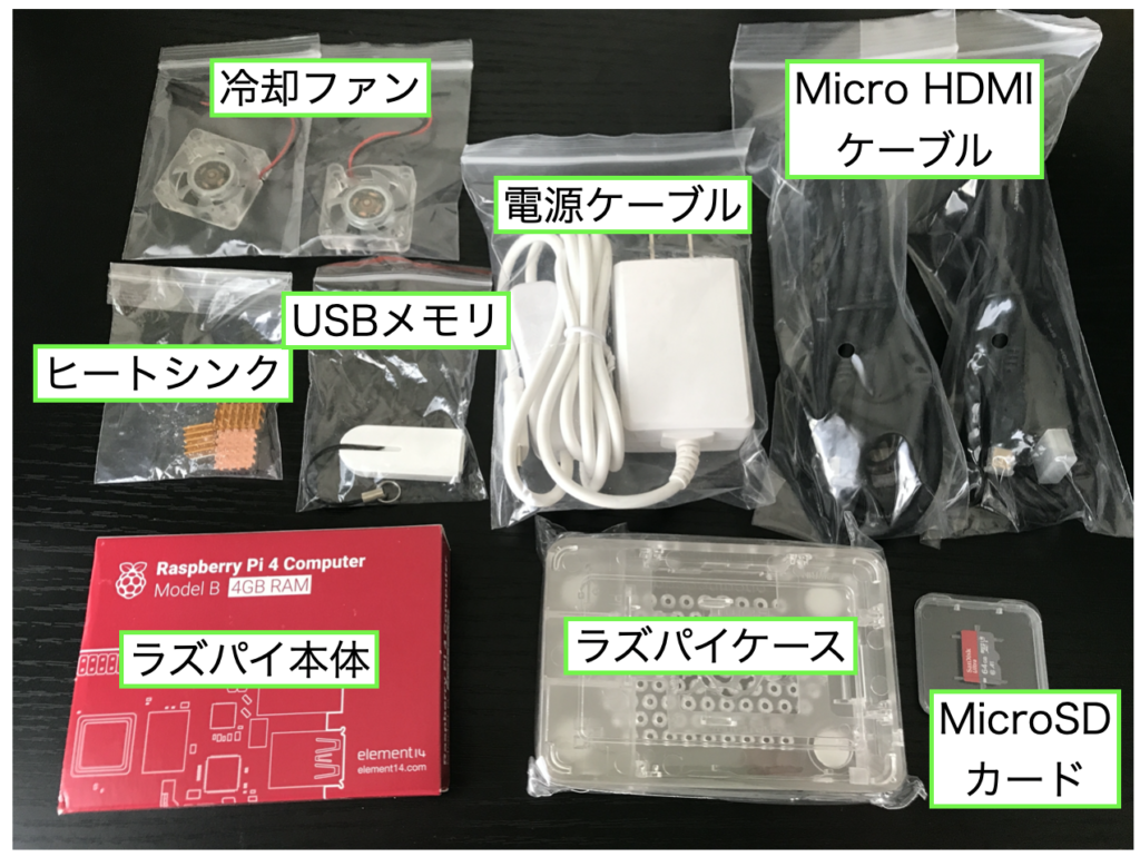 Raspberry pi 4 Starter kitの内容