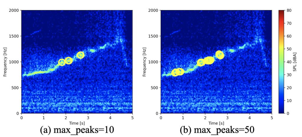 max_peaksの比較