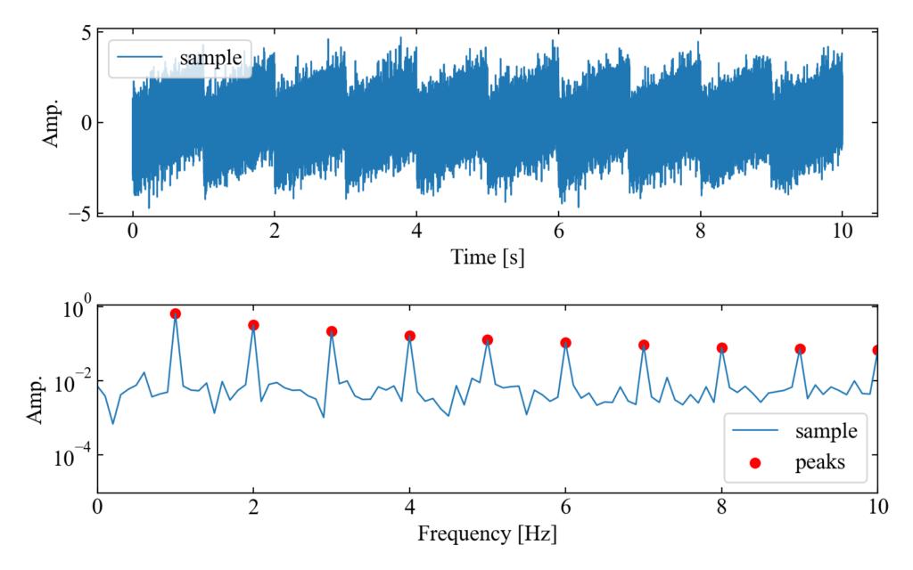 ピーク検出結果(w=6)