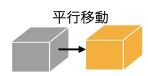 平行移動の図
