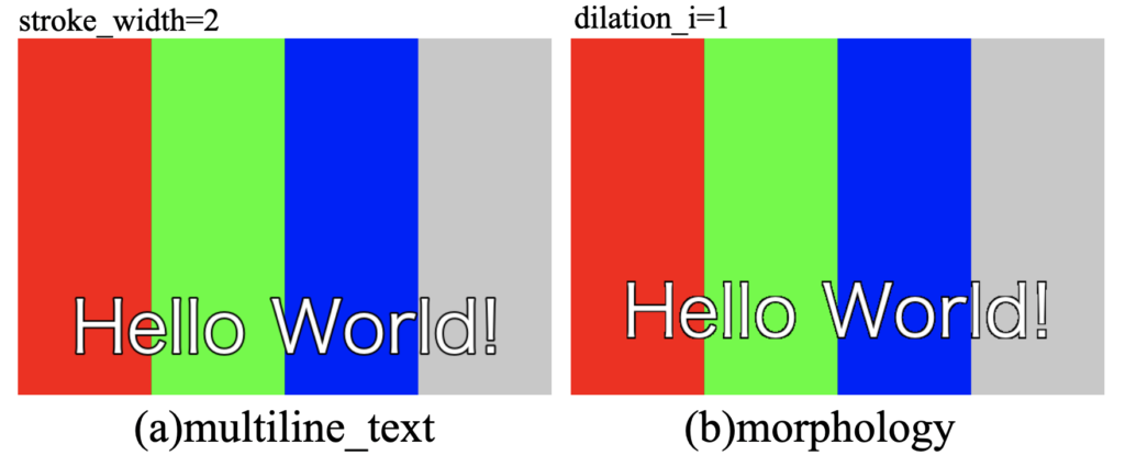 PILのmultiline_textと自作したmorphology手法の縁取り文字比較
