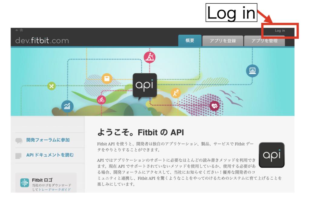 fitbitログイン画面への行き方