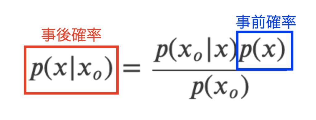 観測値が手に入った時の条件付き確率の意味合い